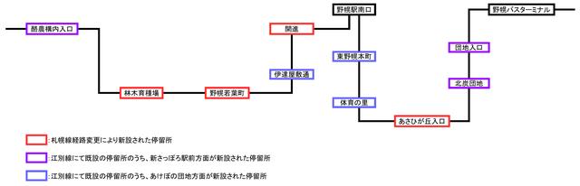 夕鉄バス・札幌線 路線図